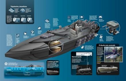 Q181narco submarinoF