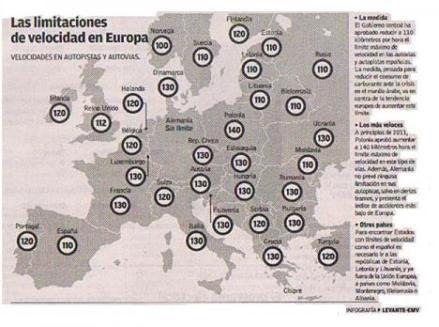 lc3admites-velocidad-en-europa-2