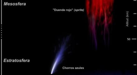 rayo_descargas_atmosfericas-450x431