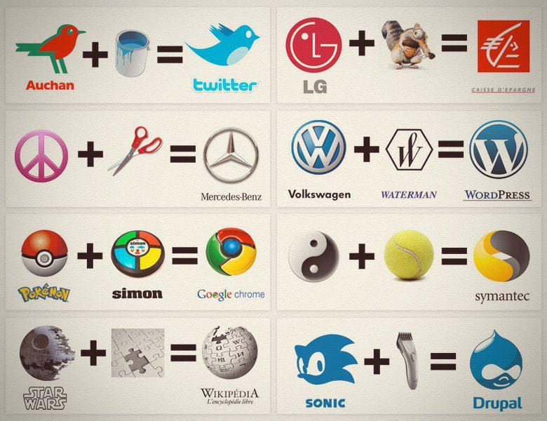 El origen de los logos de marcas famosas #Humor gráfico